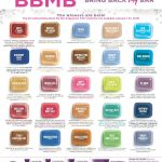 Scentsy Bring Back My Bar, BBMB, Returning Fragrances, BBMB 2018, Discontinued Scents, Scentsy