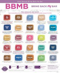 Scentsy BBMB, Bring Back My Bar, BBMB, Discontinued Fragrances, Retired Scentsy, Discontinued Scentsy