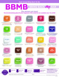 Scentsy Bring Back My Bar, BBMB, Returning Fragrances, BBMB 2019, Discontinued Scents, Scentsy